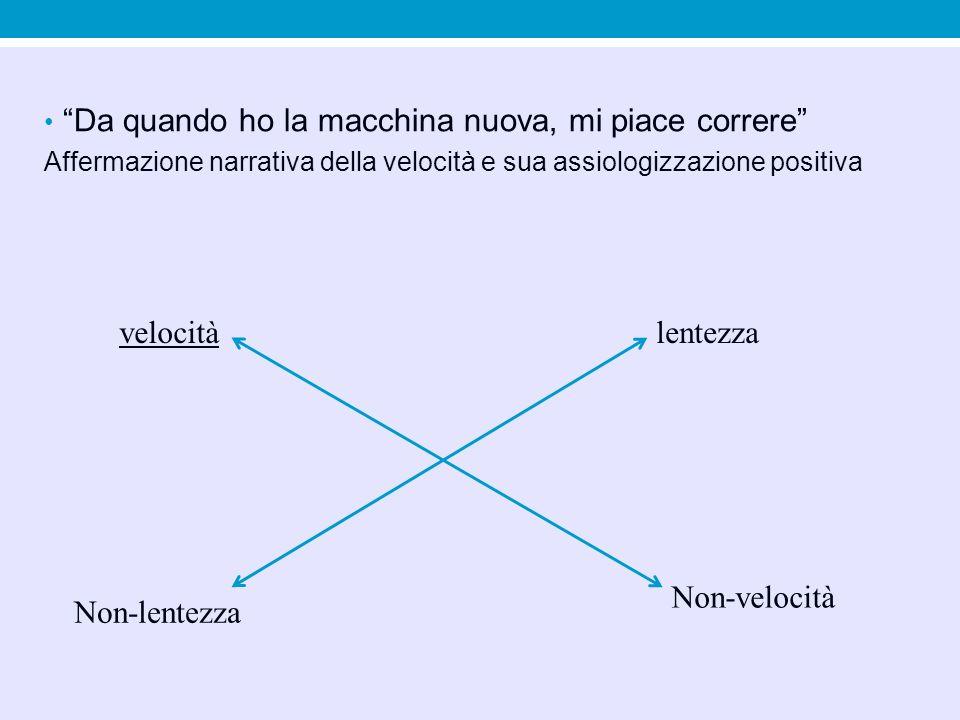 Elementi della sintassi semio-narrativa Attante termine che Greimas ha ricavato dal linguista Lucien Tesnière (Elementi di sintassi strutturale, 1959): «Abbiamo già detto di essere stati colpiti dalla osservazioni di Tesnière che paragonava l'enunciato elementare a uno spettacolo: il soggetto è colui che fa l'azione; l'oggetto, qualcuno o qualcosa che subisce l'azione.