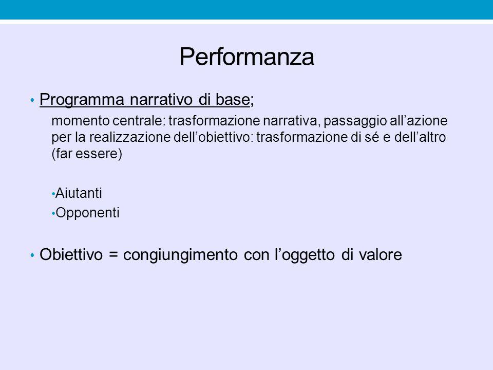Performanza Programma narrativo di base; momento centrale: trasformazione narrativa, passaggio all'azione per la realizzazione dell'obiettivo: trasformazione di sé e dell'altro (far essere) Aiutanti Opponenti Obiettivo = congiungimento con l'oggetto di valore