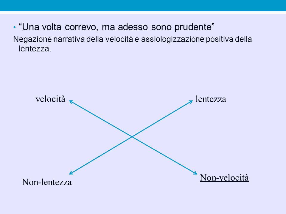 Modello attanziale DestinanteOggetto Destinatario AdiuvanteSoggettoOpponente Enunciati binari: Relazione S-O (enunciati di stato; enunciati del fare).