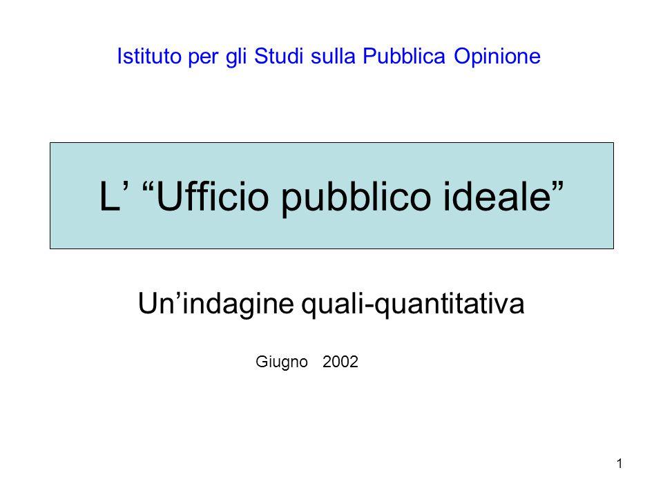 1 L' Ufficio pubblico ideale Un'indagine quali-quantitativa Istituto per gli Studi sulla Pubblica Opinione Giugno 2002