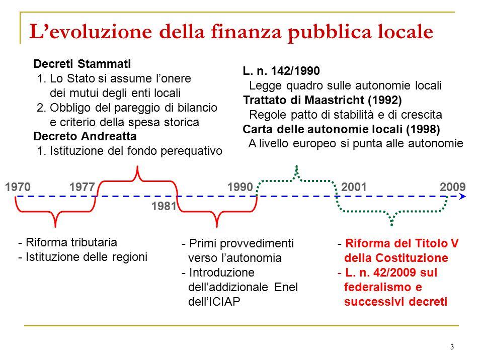 3 L'evoluzione della finanza pubblica locale 19701977 - Riforma tributaria - Istituzione delle regioni 1981 Decreti Stammati 1. Lo Stato si assume l'o