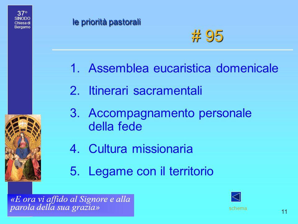 37° SINODO Chiesa di Bergamo «E ora vi affido al Signore e alla parola della sua grazia» 11 le priorità pastorali # 95 1.Assemblea eucaristica domenic