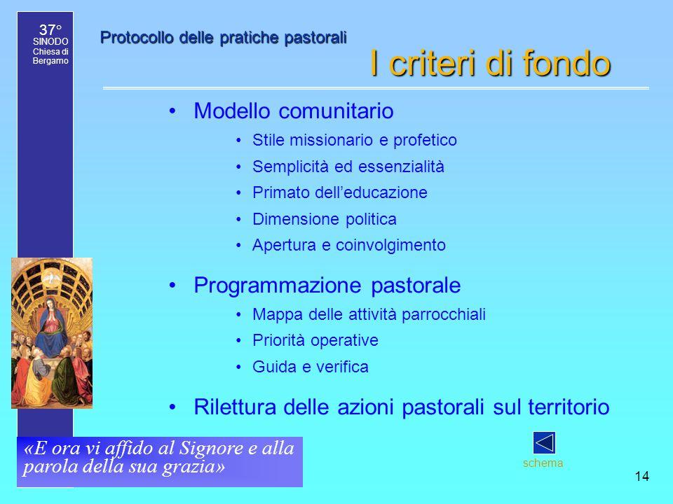 37° SINODO Chiesa di Bergamo «E ora vi affido al Signore e alla parola della sua grazia» 14 Protocollo delle pratiche pastorali I criteri di fondo Mod