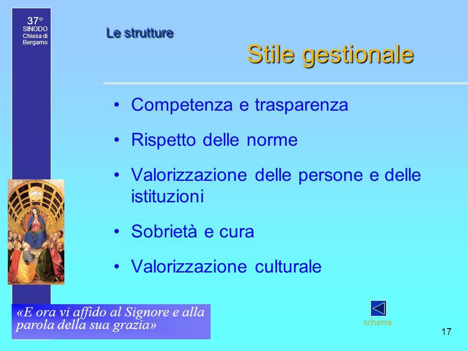37° SINODO Chiesa di Bergamo «E ora vi affido al Signore e alla parola della sua grazia» 17 Le strutture Stile gestionale Competenza e trasparenza Ris
