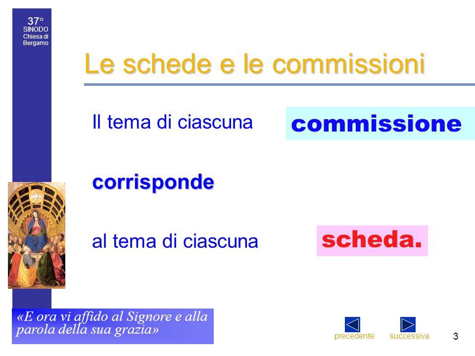 37° SINODO Chiesa di Bergamo «E ora vi affido al Signore e alla parola della sua grazia» 3 Le schede e le commissioni Il tema di ciascunacorrisponde al tema di ciascuna commissione scheda.