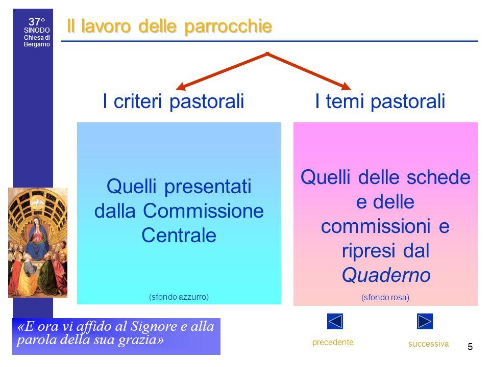 37° SINODO Chiesa di Bergamo «E ora vi affido al Signore e alla parola della sua grazia» 5 Il lavoro delle parrocchie I temi pastorali precedente succ