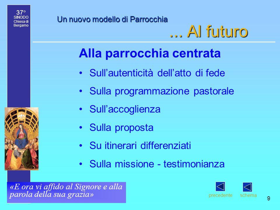 37° SINODO Chiesa di Bergamo «E ora vi affido al Signore e alla parola della sua grazia» 9 Un nuovo modello di Parrocchia... Al futuro Alla parrocchia