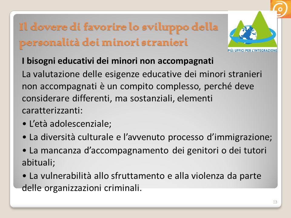 Il dovere di favorire lo sviluppo della personalità dei minori stranieri I bisogni educativi dei minori non accompagnati La valutazione delle esigenze