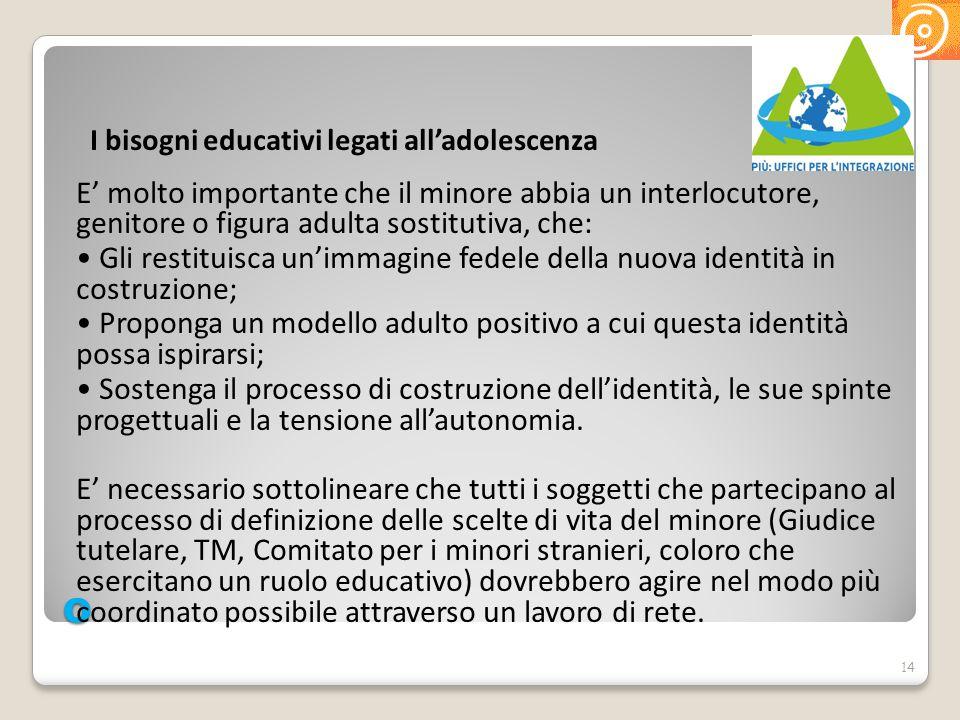 o I bisogni educativi legati all'adolescenza E' molto importante che il minore abbia un interlocutore, genitore o figura adulta sostitutiva, che: Gli
