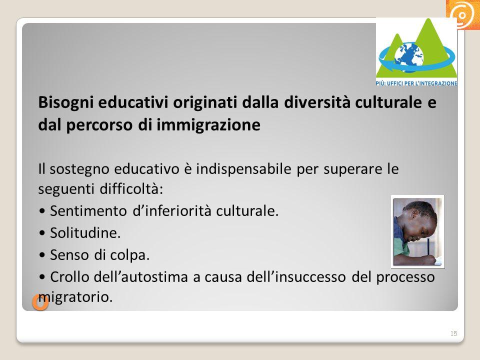 O Bisogni educativi originati dalla diversità culturale e dal percorso di immigrazione Il sostegno educativo è indispensabile per superare le seguenti