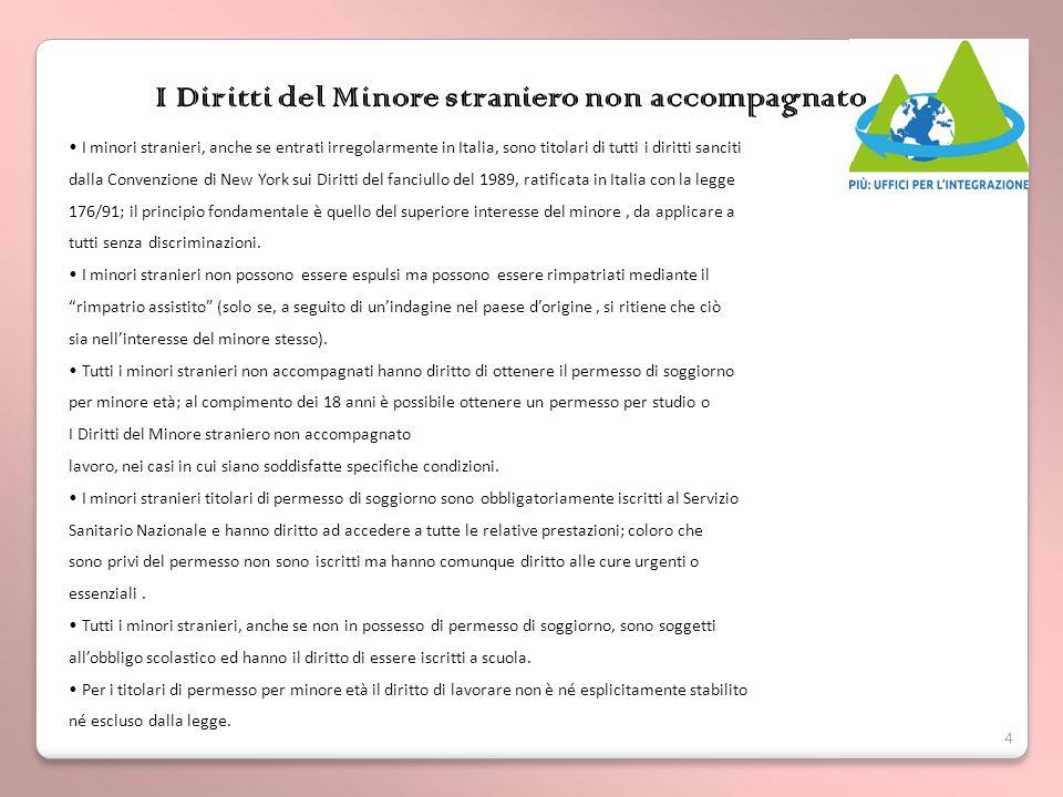 4 I Diritti del Minore straniero non accompagnato I minori stranieri, anche se entrati irregolarmente in Italia, sono titolari di tutti i diritti sanc