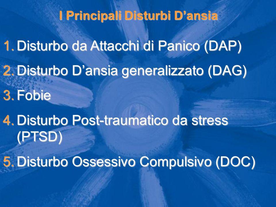 I Principali Disturbi D'ansia 1.Disturbo da Attacchi di Panico (DAP) 2.Disturbo D'ansia generalizzato (DAG) 3.Fobie 4.Disturbo Post-traumatico da stre