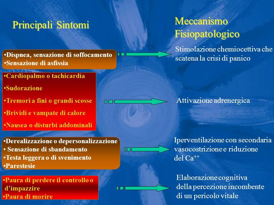 Stimolazione chemiocettiva che scatena la crisi di panico Cardiopalmo o tachicardia Sudorazione Tremori a fini o grandi scosse Brividi e vampate di ca