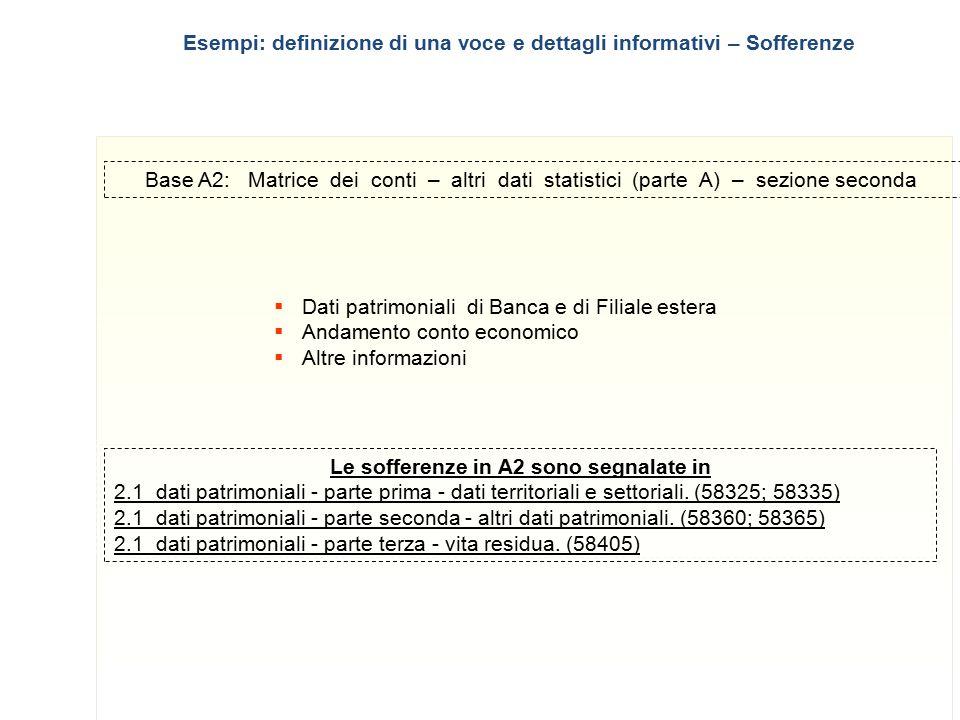 13 Base A2: Matrice dei conti – altri dati statistici (parte A) – sezione seconda  Dati patrimoniali di Banca e di Filiale estera  Andamento conto e