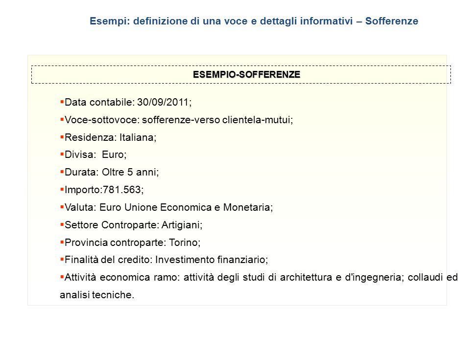 2 ESEMPIO-SOFFERENZE  Data contabile: 30/09/2011;  Voce-sottovoce: sofferenze-verso clientela-mutui;  Residenza: Italiana;  Divisa: Euro;  Durata