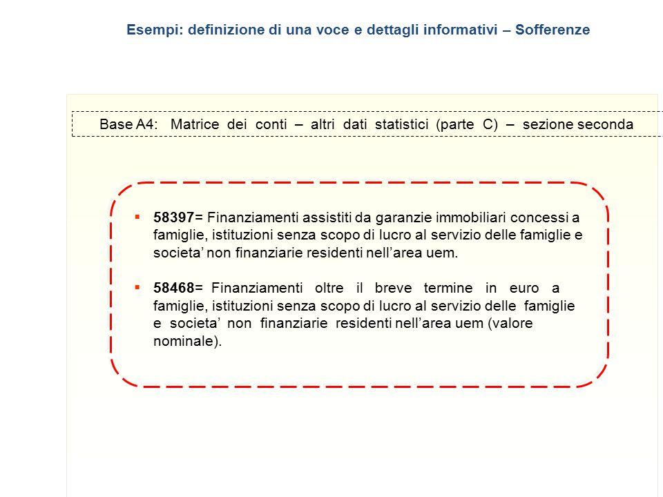 23 Base A4: Matrice dei conti – altri dati statistici (parte C) – sezione seconda  58397= Finanziamenti assistiti da garanzie immobiliari concessi a