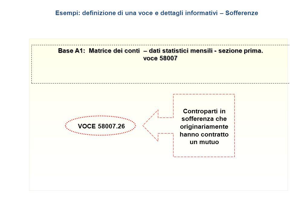 3 Base A1: Matrice dei conti – dati statistici mensili - sezione prima. voce 58007 VOCE 58007.26 Controparti in sofferenza che originariamente hanno c