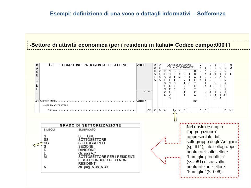 8 A partire dalla segnalazione del 30 Giugno 2010 la classificazione per branche e gruppi (RAE) è stata sostituita dalla classificazione delle attività economiche ATECO 2007 predisposta dall'Istat.