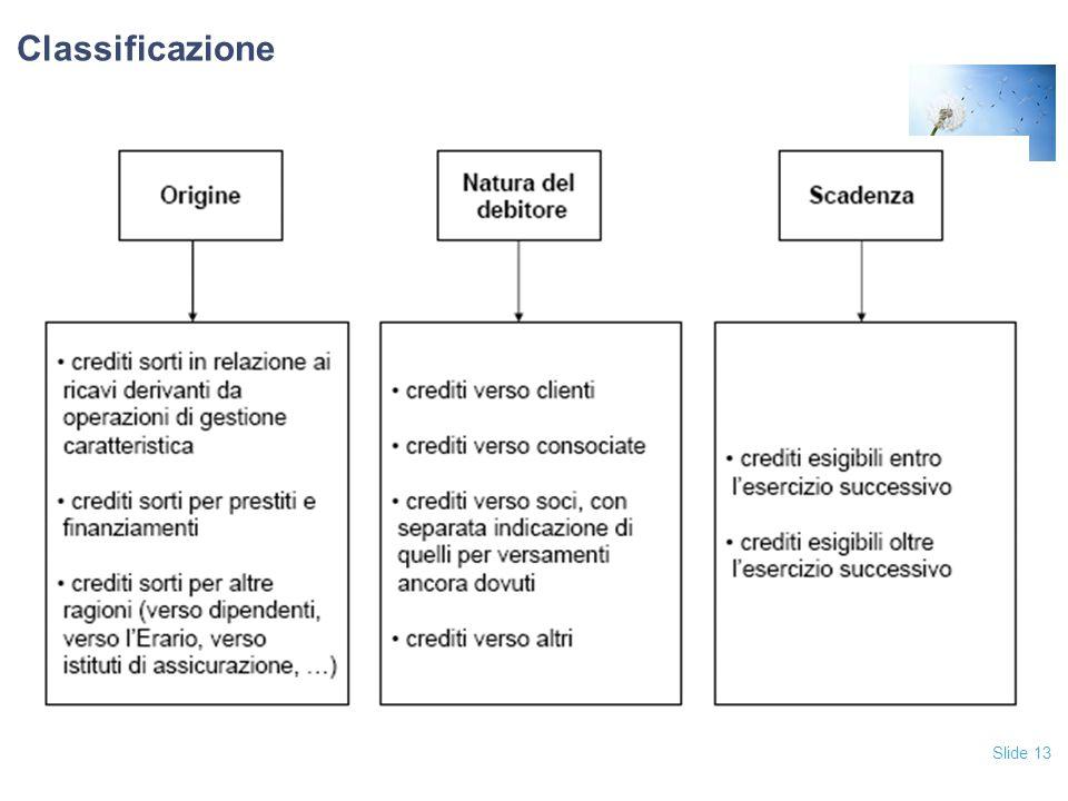 Slide 13 Classificazione