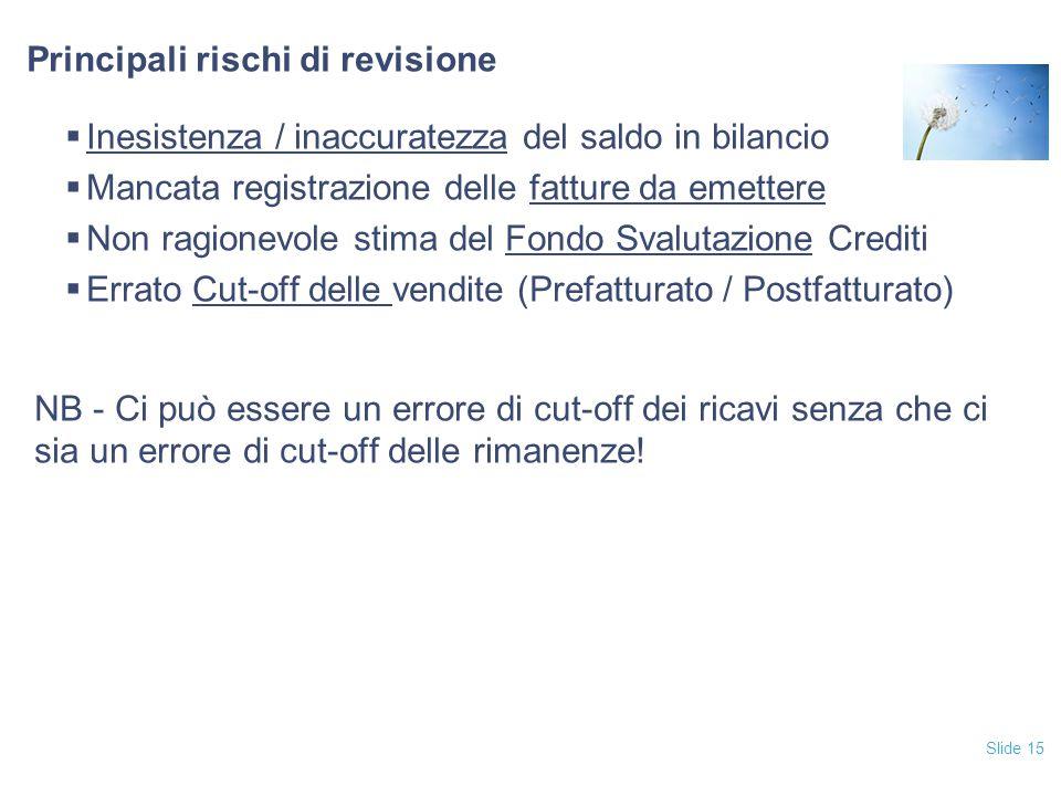 Slide 15 Principali rischi di revisione  Inesistenza / inaccuratezza del saldo in bilancio  Mancata registrazione delle fatture da emettere  Non ra