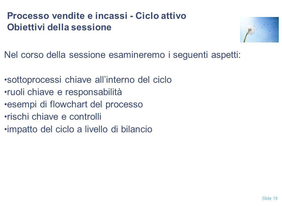 Slide 19 Processo vendite e incassi - Ciclo attivo Obiettivi della sessione Nel corso della sessione esamineremo i seguenti aspetti: sottoprocessi chi