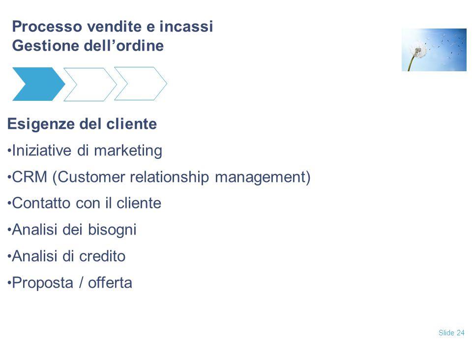 Slide 24 Processo vendite e incassi Gestione dell'ordine Esigenze del cliente Iniziative di marketing CRM (Customer relationship management) Contatto