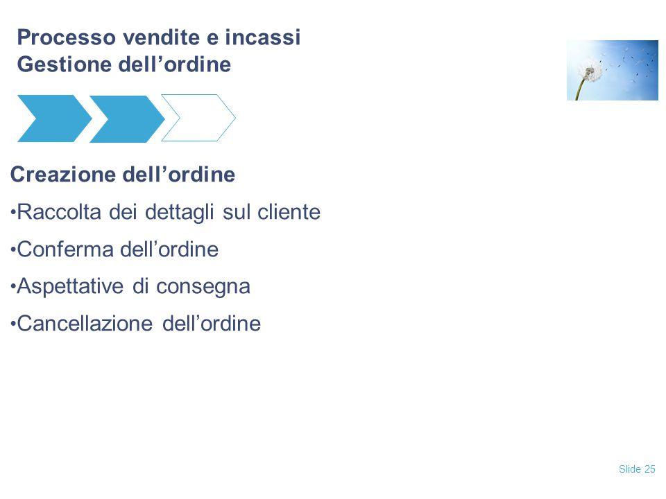 Slide 25 Processo vendite e incassi Gestione dell'ordine Creazione dell'ordine Raccolta dei dettagli sul cliente Conferma dell'ordine Aspettative di c