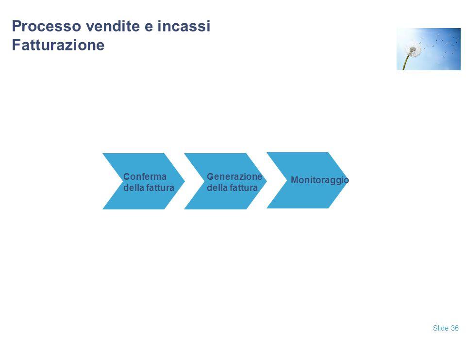 Slide 36 Processo vendite e incassi Fatturazione Conferma della fattura Generazione della fattura Monitoraggio