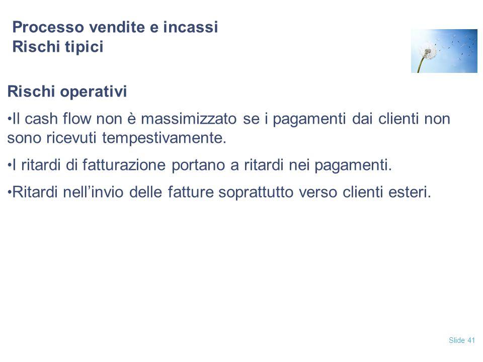 Slide 41 Processo vendite e incassi Rischi tipici Rischi operativi Il cash flow non è massimizzato se i pagamenti dai clienti non sono ricevuti tempes