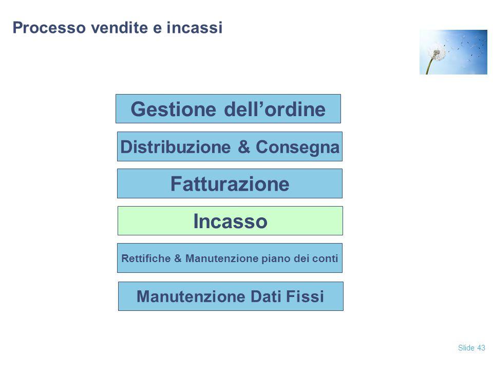 Slide 43 Processo vendite e incassi Fatturazione Incasso Rettifiche & Manutenzione piano dei conti Manutenzione Dati Fissi Distribuzione & Consegna Ge