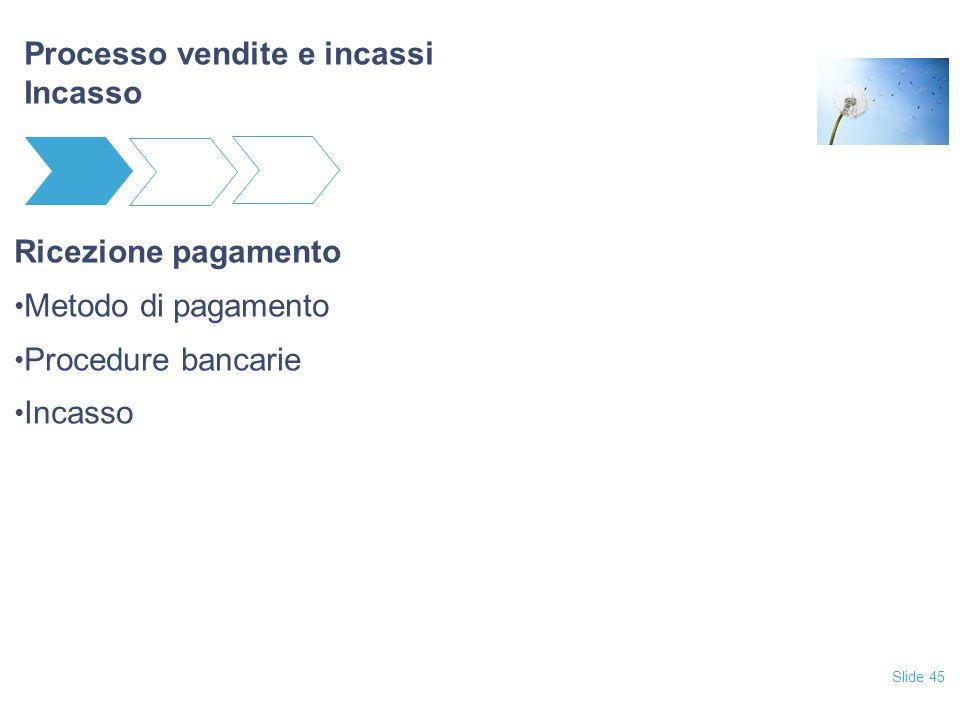 Slide 45 Processo vendite e incassi Incasso Ricezione pagamento Metodo di pagamento Procedure bancarie Incasso
