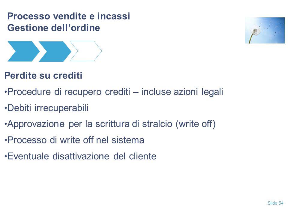 Slide 54 Processo vendite e incassi Gestione dell'ordine Perdite su crediti Procedure di recupero crediti – incluse azioni legali Debiti irrecuperabil
