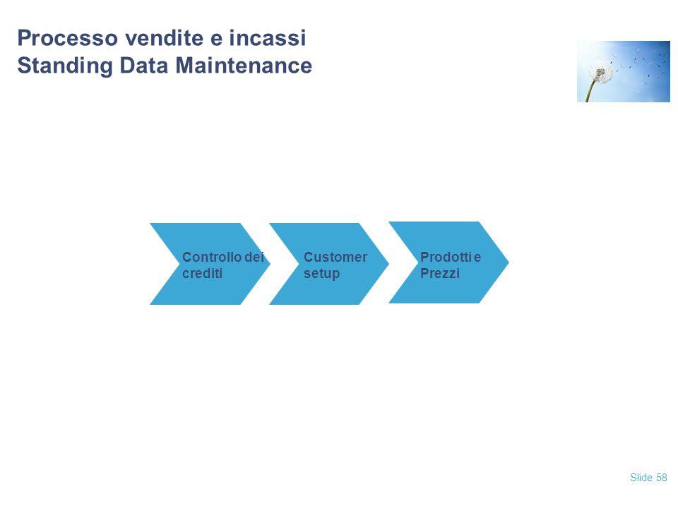 Slide 58 Processo vendite e incassi Standing Data Maintenance Controllo dei crediti Customer setup Prodotti e Prezzi