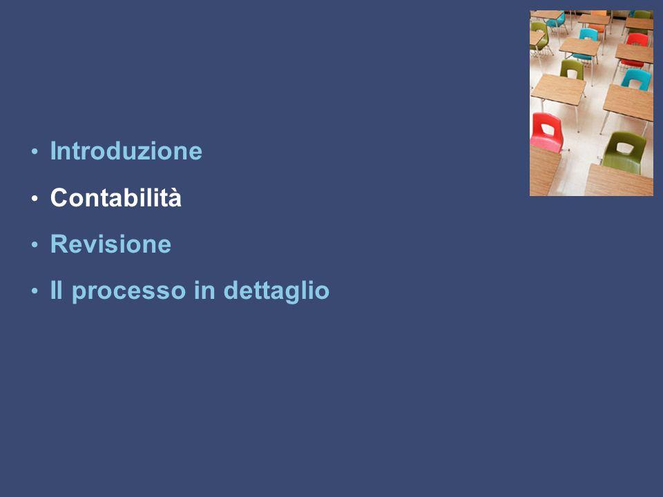 Introduzione Contabilità Revisione Il processo in dettaglio