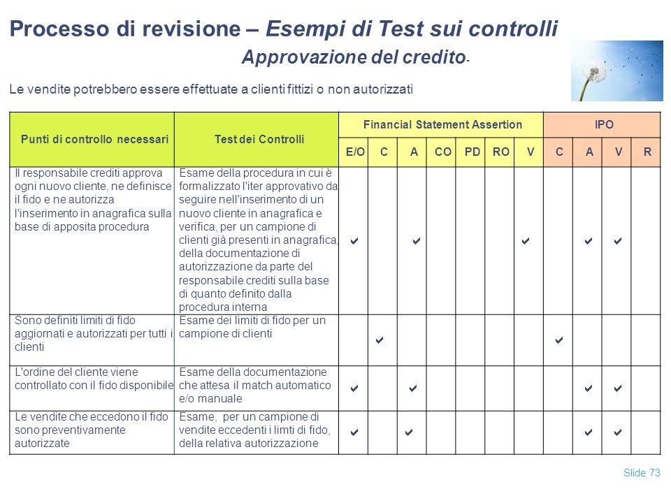 Slide 73 Processo di revisione – Esempi di Test sui controlli Approvazione del credito - Le vendite potrebbero essere effettuate a clienti fittizi o n