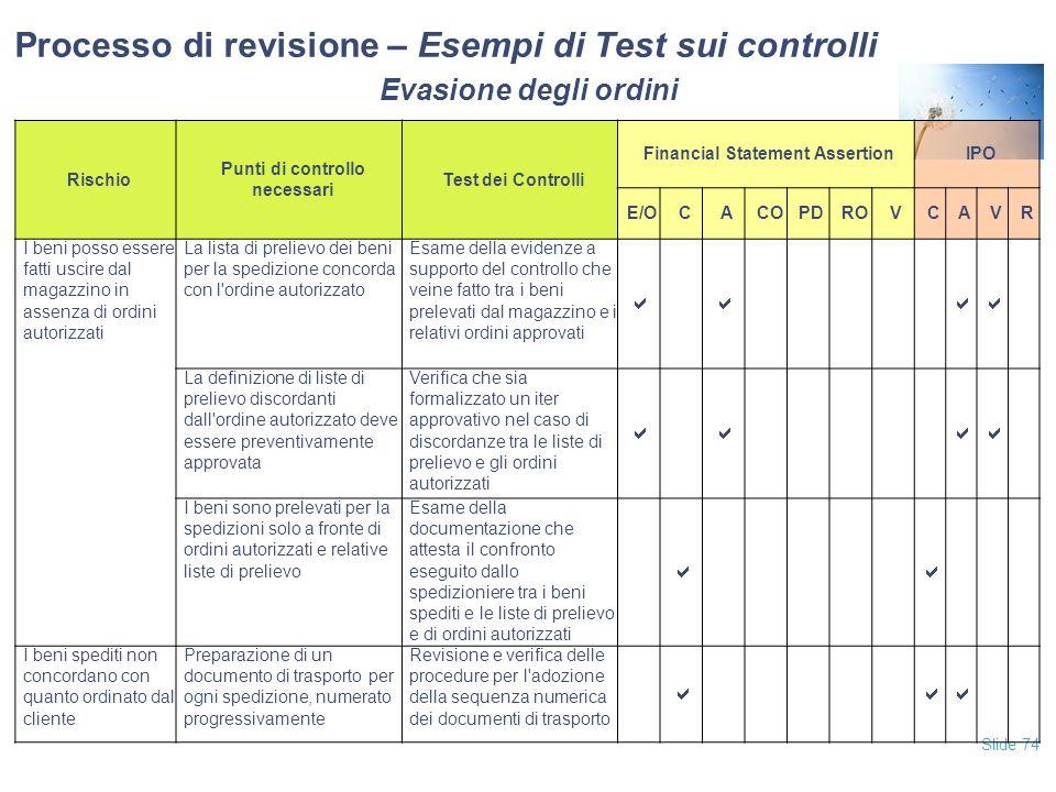 Slide 74 Processo di revisione – Esempi di Test sui controlli Evasione degli ordini Rischio Punti di controllo necessari Test dei Controlli Financial