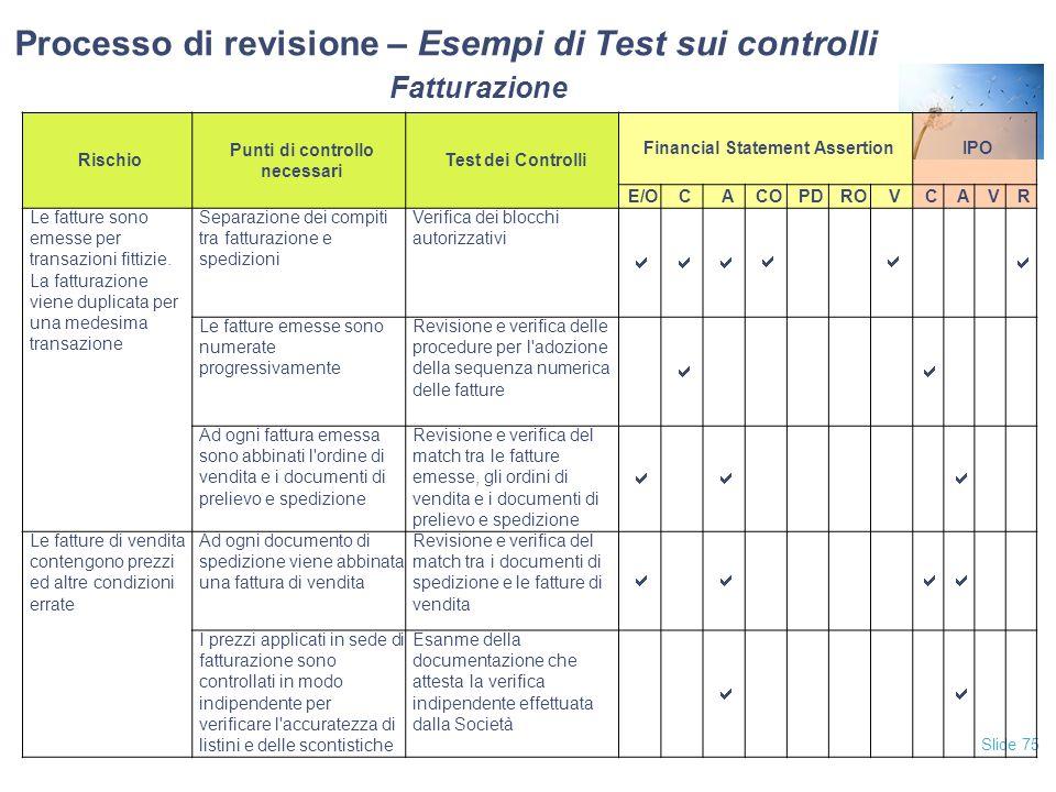 Slide 75 Processo di revisione – Esempi di Test sui controlli Fatturazione Rischio Punti di controllo necessari Test dei Controlli Financial Statement