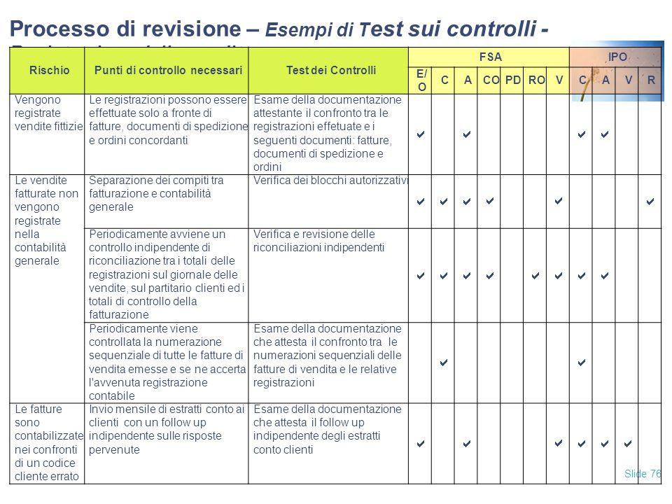 Slide 76 Processo di revisione – Esempi di T est sui controlli - Registrazione delle vendite RischioPunti di controllo necessariTest dei Controlli FSA