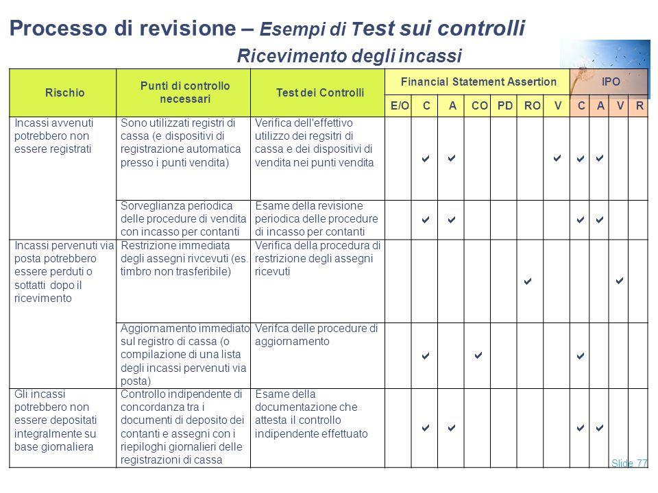 Slide 77 Processo di revisione – Esempi di T est sui controlli Ricevimento degli incassi Rischio Punti di controllo necessari Test dei Controlli Finan
