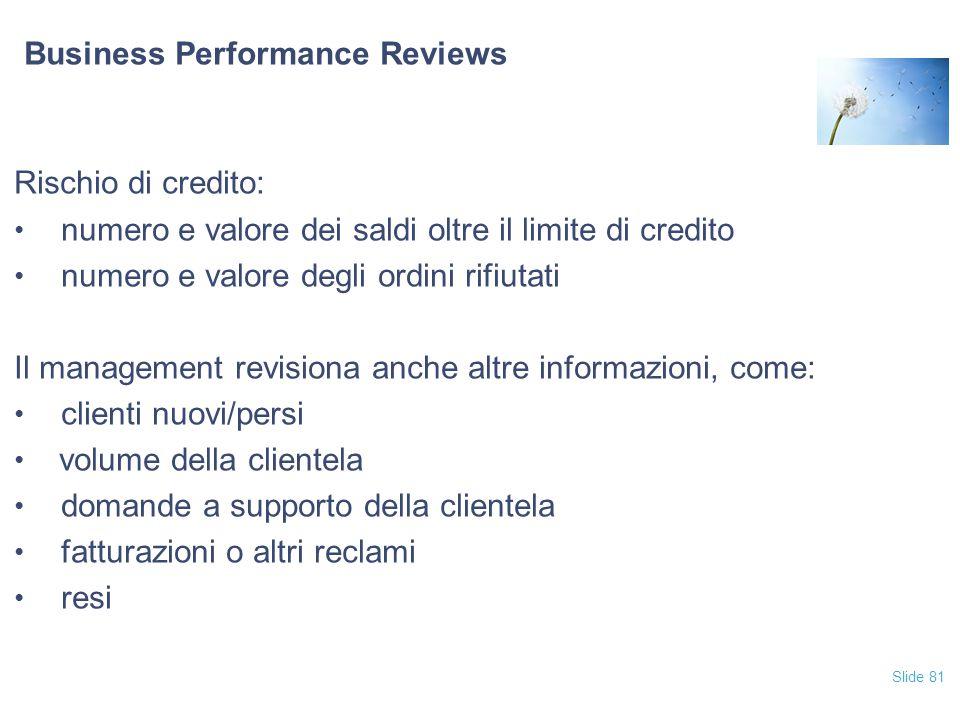 Slide 81 Business Performance Reviews Rischio di credito: numero e valore dei saldi oltre il limite di credito numero e valore degli ordini rifiutati
