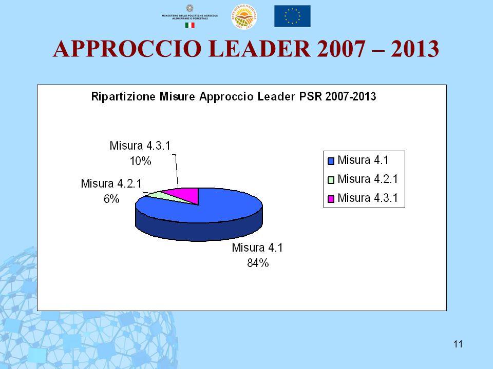 11 APPROCCIO LEADER 2007 – 2013