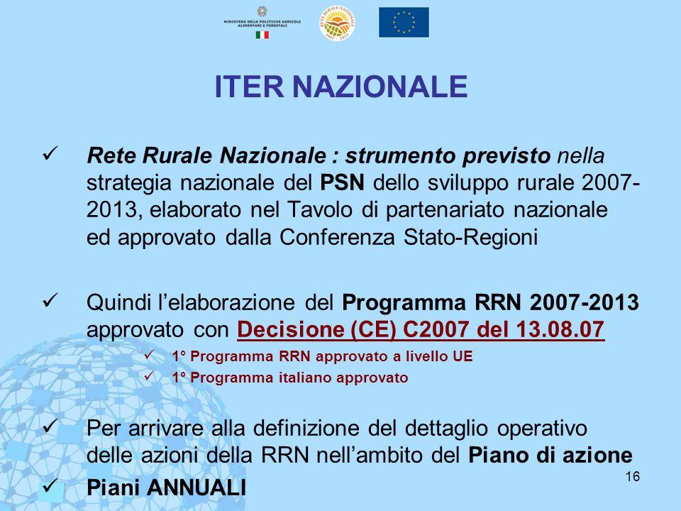 16 ITER NAZIONALE Rete Rurale Nazionale : strumento previsto nella strategia nazionale del PSN dello sviluppo rurale 2007- 2013, elaborato nel Tavolo