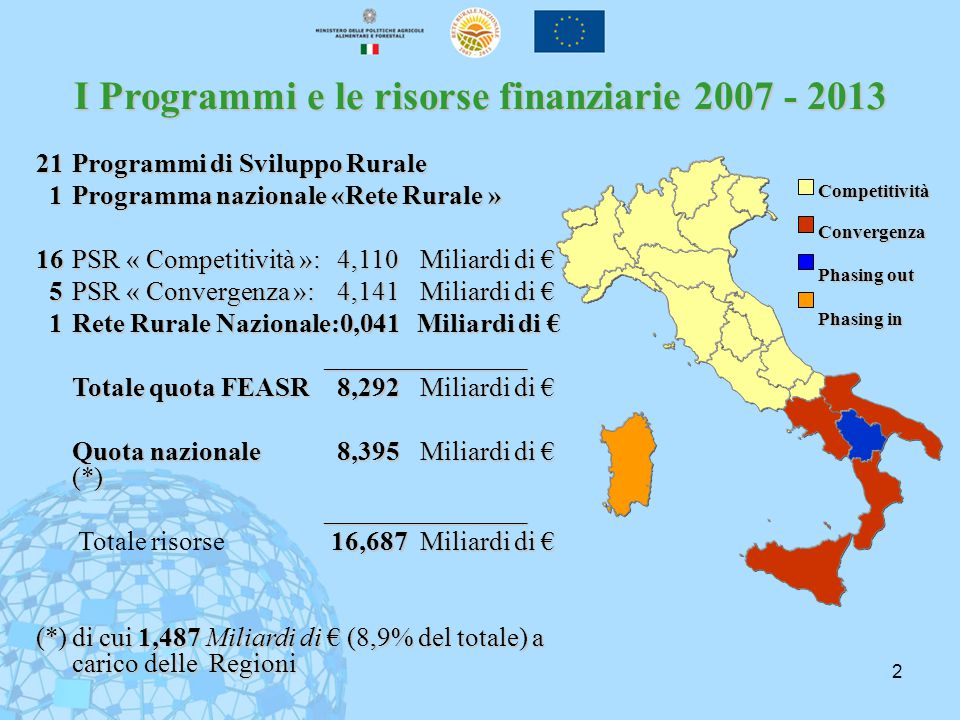 2 21Programmi di Sviluppo Rurale 1Programma nazionale «Rete Rurale » 1Programma nazionale «Rete Rurale » 16PSR « Competitività »: 4,110Miliardi di € 5