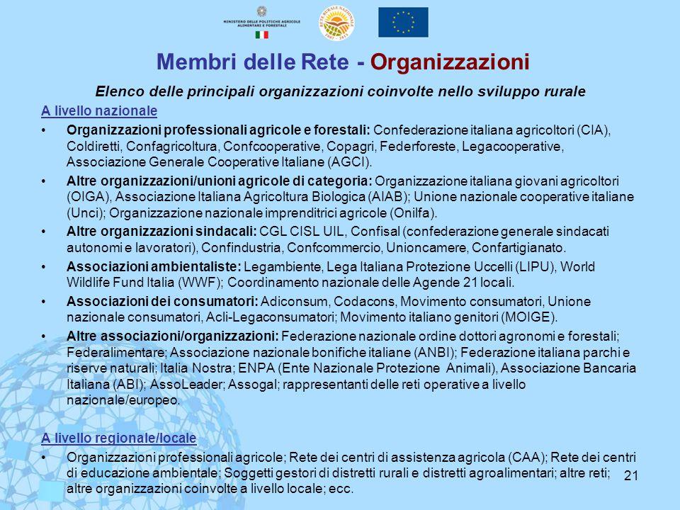 21 Membri delle Rete - Organizzazioni Elenco delle principali organizzazioni coinvolte nello sviluppo rurale A livello nazionale Organizzazioni professionali agricole e forestali: Confederazione italiana agricoltori (CIA), Coldiretti, Confagricoltura, Confcooperative, Copagri, Federforeste, Legacooperative, Associazione Generale Cooperative Italiane (AGCI).