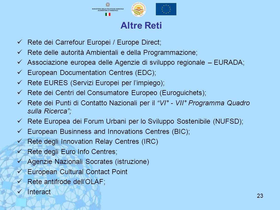 23 Altre Reti Rete dei Carrefour Europei / Europe Direct; Rete delle autorità Ambientali e della Programmazione; Associazione europea delle Agenzie di sviluppo regionale – EURADA; European Documentation Centres (EDC); Rete EURES (Servizi Europei per l'impiego); Rete dei Centri del Consumatore Europeo (Euroguichets); Rete dei Punti di Contatto Nazionali per il VI° - VII° Programma Quadro sulla Ricerca ; Rete Europea dei Forum Urbani per lo Sviluppo Sostenibile (NUFSD); European Businness and Innovations Centres (BIC); Rete degli Innovation Relay Centres (IRC) Rete degli Euro Info Centres; Agenzie Nazionali Socrates (istruzione) European Cultural Contact Point Rete antifrode dell'OLAF; Interact