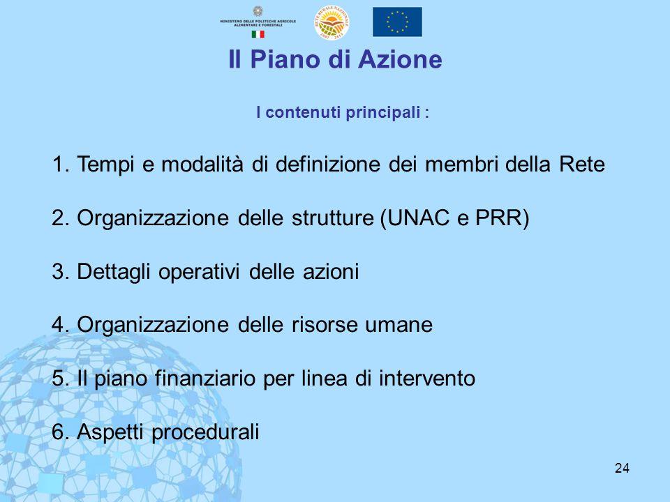 24 Il Piano di Azione I contenuti principali : 1.Tempi e modalità di definizione dei membri della Rete 2.Organizzazione delle strutture (UNAC e PRR) 3.Dettagli operativi delle azioni 4.Organizzazione delle risorse umane 5.Il piano finanziario per linea di intervento 6.Aspetti procedurali