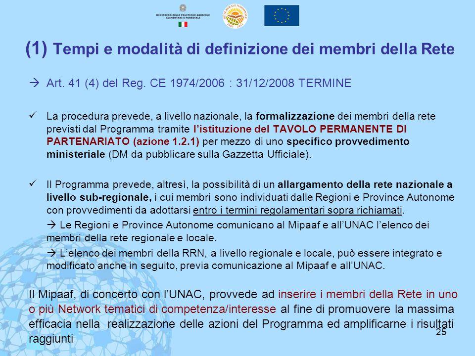 25 (1) Tempi e modalità di definizione dei membri della Rete  Art. 41 (4) del Reg. CE 1974/2006 : 31/12/2008 TERMINE La procedura prevede, a livello