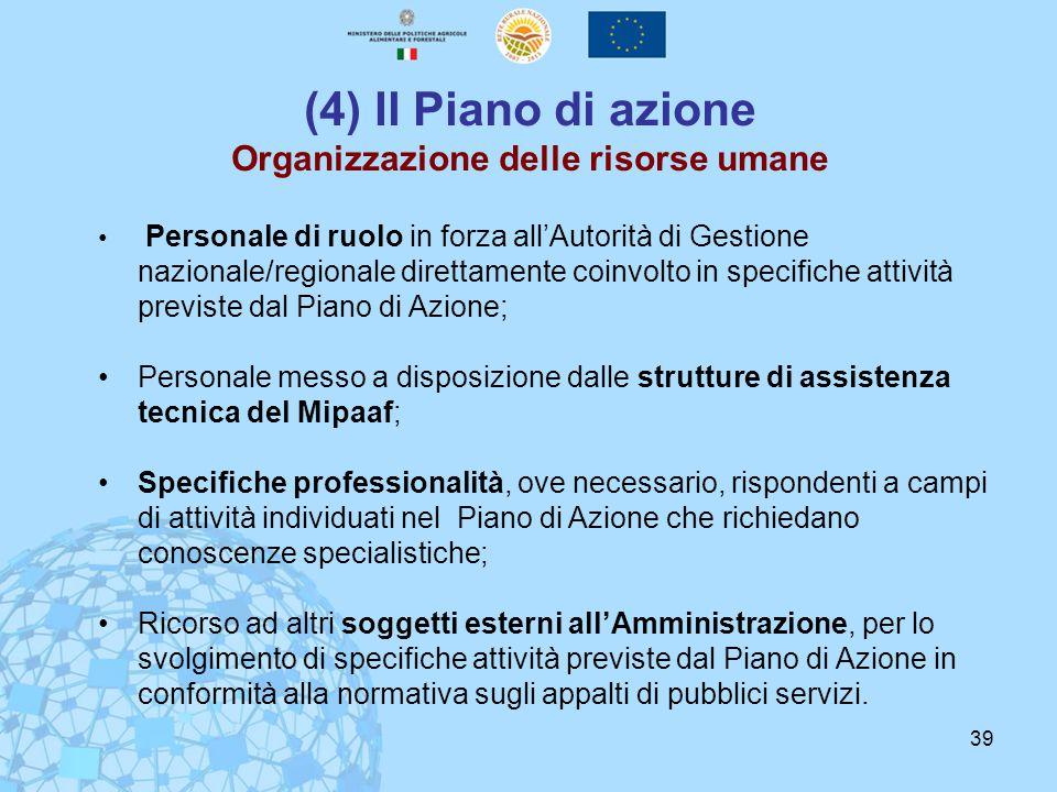 39 (4) Il Piano di azione Organizzazione delle risorse umane Personale di ruolo in forza all'Autorità di Gestione nazionale/regionale direttamente coi