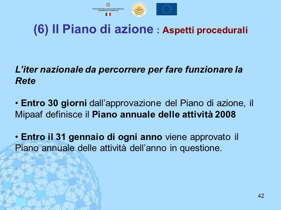 42 (6) Il Piano di azione : Aspetti procedurali L'iter nazionale da percorrere per fare funzionare la Rete Entro 30 giorni dall'approvazione del Piano