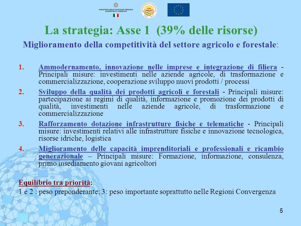 5 La strategia: Asse 1 (39% delle risorse) Miglioramento della competitività del settore agricolo e forestale: 1.Ammodernamento, innovazione nelle imp